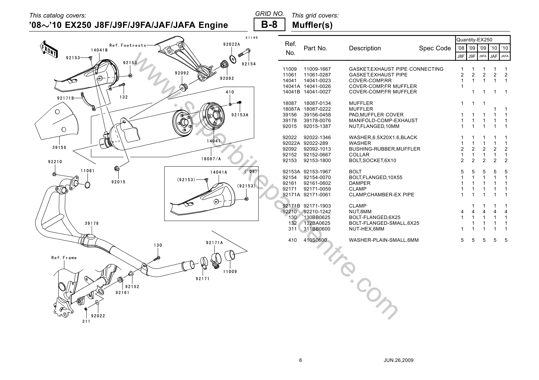 2008 Kawasaki Ninja 250r Parts Diagram